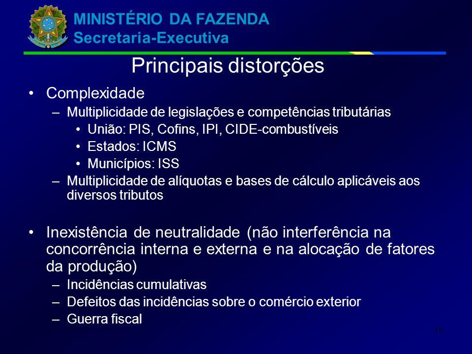MINISTÉRIO DA FAZENDA Secretaria-Executiva 10 Complexidade –Multiplicidade de legislações e competências tributárias União: PIS, Cofins, IPI, CIDE-com