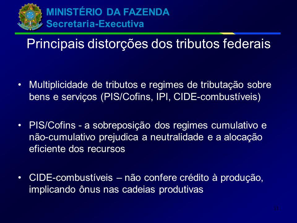 MINISTÉRIO DA FAZENDA Secretaria-Executiva 11 Principais distorções dos tributos federais Multiplicidade de tributos e regimes de tributação sobre ben