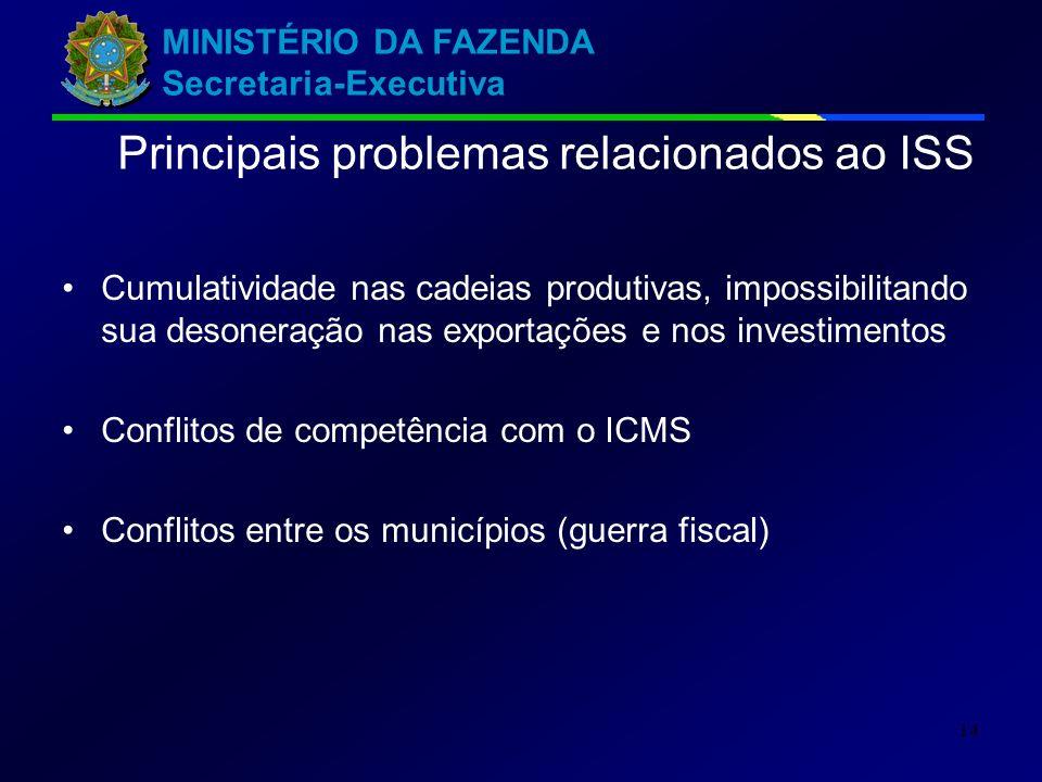 MINISTÉRIO DA FAZENDA Secretaria-Executiva 14 Cumulatividade nas cadeias produtivas, impossibilitando sua desoneração nas exportações e nos investimen