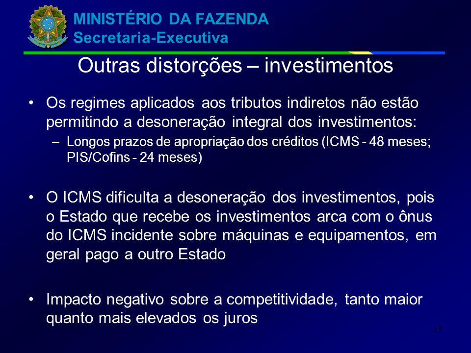MINISTÉRIO DA FAZENDA Secretaria-Executiva 15 Outras distorções – investimentos Os regimes aplicados aos tributos indiretos não estão permitindo a des