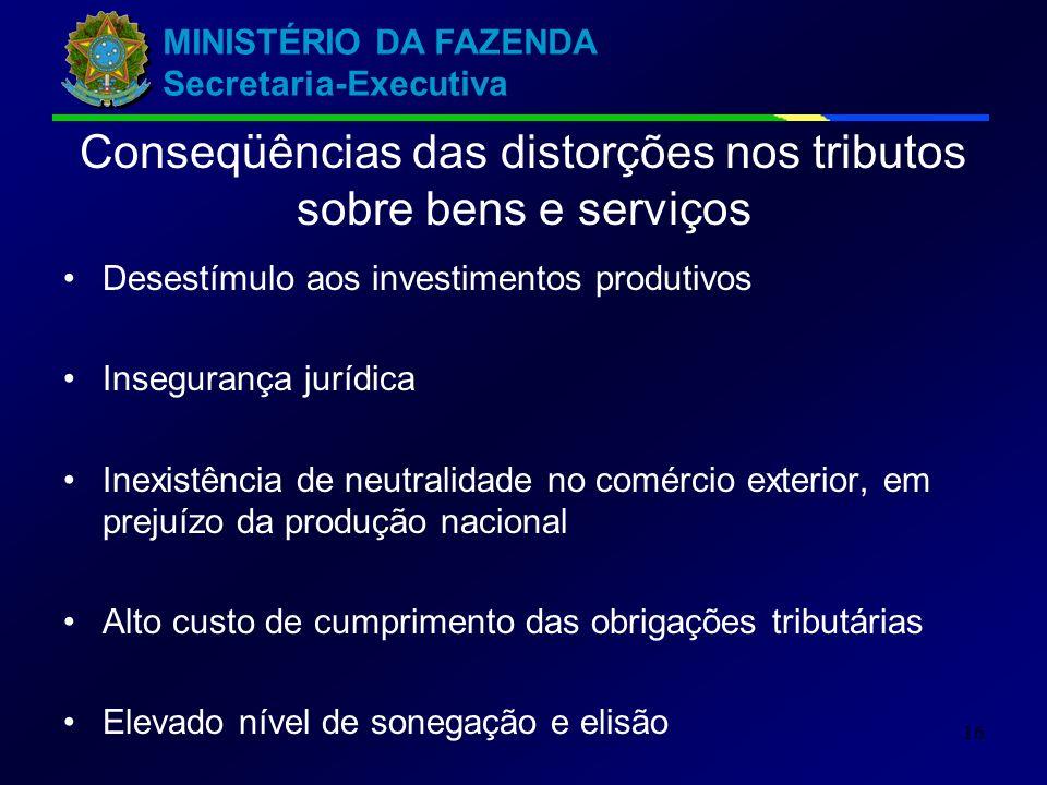 MINISTÉRIO DA FAZENDA Secretaria-Executiva 16 Conseqüências das distorções nos tributos sobre bens e serviços Desestímulo aos investimentos produtivos