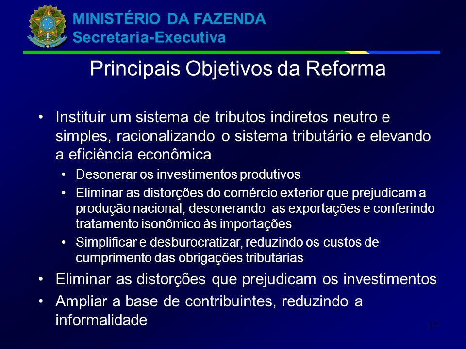 MINISTÉRIO DA FAZENDA Secretaria-Executiva 17 Principais Objetivos da Reforma Instituir um sistema de tributos indiretos neutro e simples, racionaliza