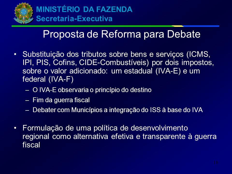 MINISTÉRIO DA FAZENDA Secretaria-Executiva 18 Substituição dos tributos sobre bens e serviços (ICMS, IPI, PIS, Cofins, CIDE-Combustíveis) por dois imp