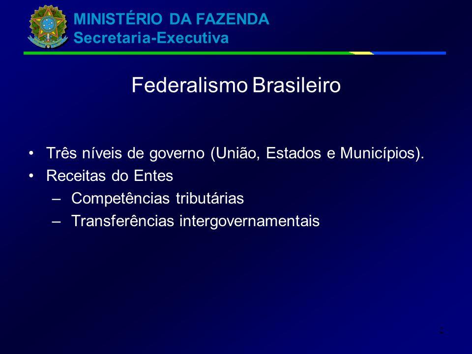 MINISTÉRIO DA FAZENDA Secretaria-Executiva 2 Federalismo Brasileiro Três níveis de governo (União, Estados e Municípios). Receitas do Entes – Competên