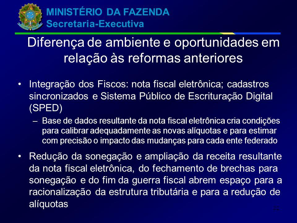 MINISTÉRIO DA FAZENDA Secretaria-Executiva 22 Diferença de ambiente e oportunidades em relação às reformas anteriores Integração dos Fiscos: nota fisc