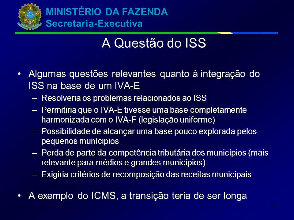 MINISTÉRIO DA FAZENDA Secretaria-Executiva 24 Algumas questões relevantes quanto à integração do ISS na base de um IVA-E –Resolveria os problemas rela