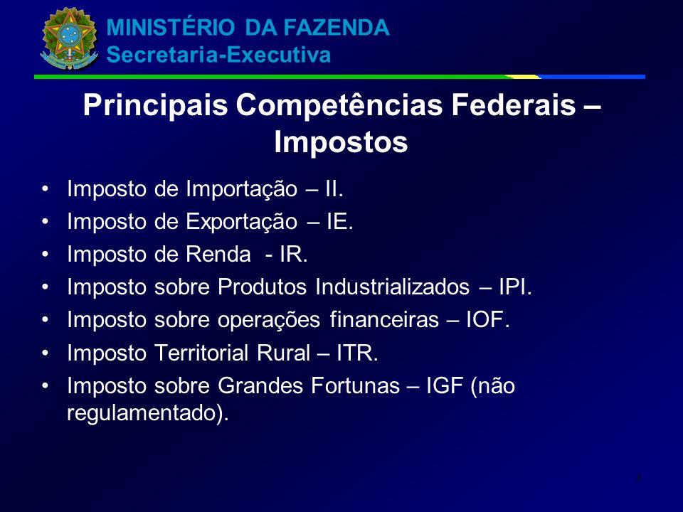 MINISTÉRIO DA FAZENDA Secretaria-Executiva 3 Principais Competências Federais – Impostos Imposto de Importação – II. Imposto de Exportação – IE. Impos