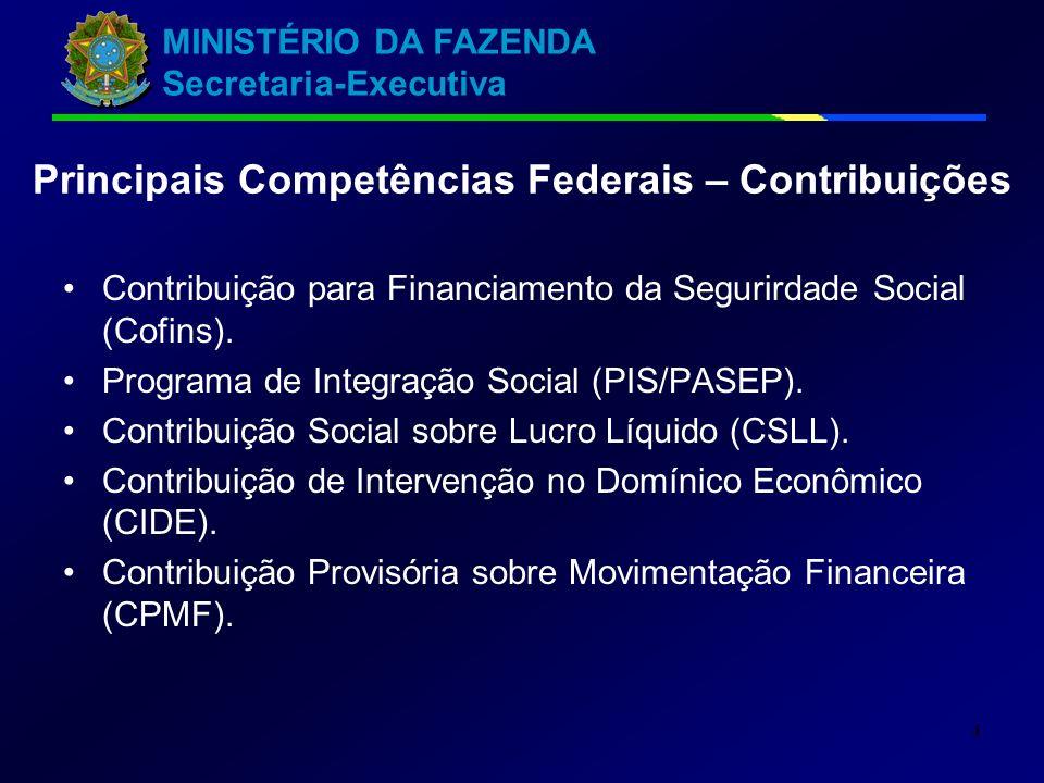 MINISTÉRIO DA FAZENDA Secretaria-Executiva 5 Principais Competências Estaduais Imposto relativo a Operações de Circulação de Mercadorias e Serviço de Transporte Intermunicipal e Interestadual e de Comunicação – ICMS.