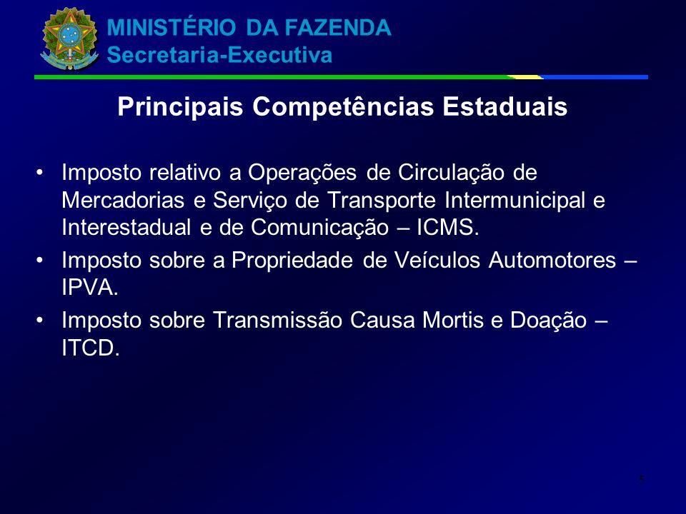 MINISTÉRIO DA FAZENDA Secretaria-Executiva 5 Principais Competências Estaduais Imposto relativo a Operações de Circulação de Mercadorias e Serviço de