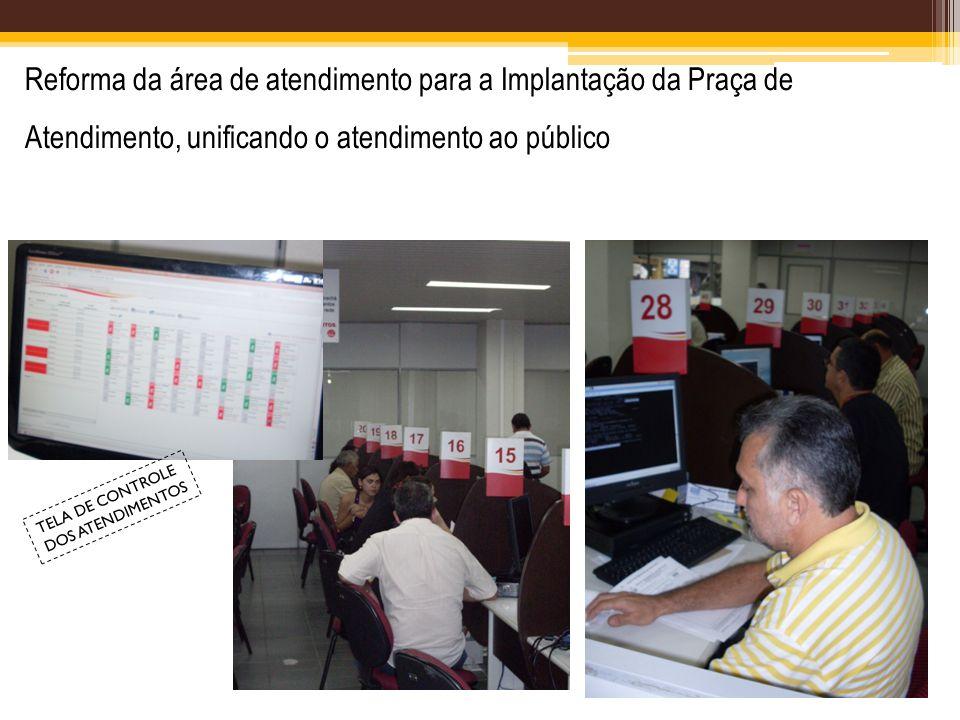 Reforma da área de atendimento para a Implantação da Praça de Atendimento, unificando o atendimento ao público TELA DE CONTROLE DOS ATENDIMENTOS