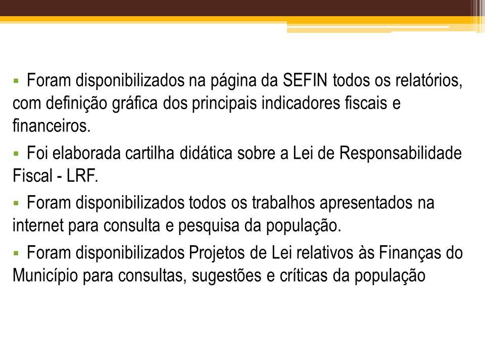 Foram disponibilizados na página da SEFIN todos os relatórios, com definição gráfica dos principais indicadores fiscais e financeiros. Foi elaborada c