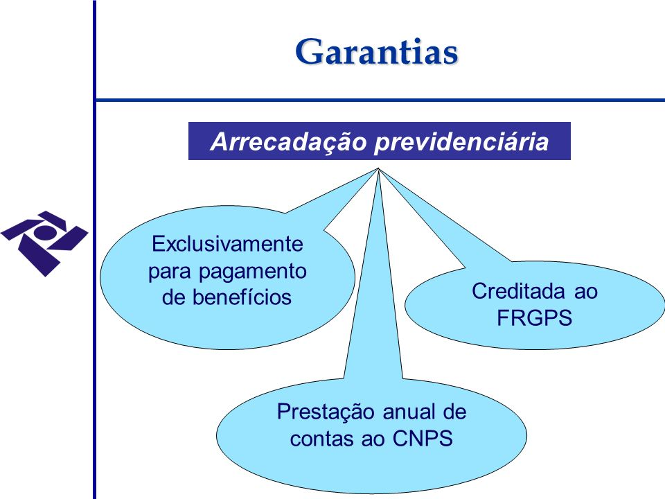 Prestação anual de contas ao CNPS Exclusivamente para pagamento de benefícios Creditada ao FRGPS Arrecadação previdenciária Garantias
