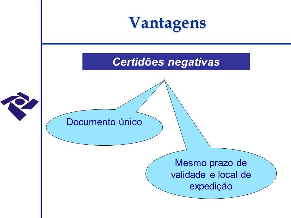 Certidões negativas Documento único Mesmo prazo de validade e local de expedição Vantagens
