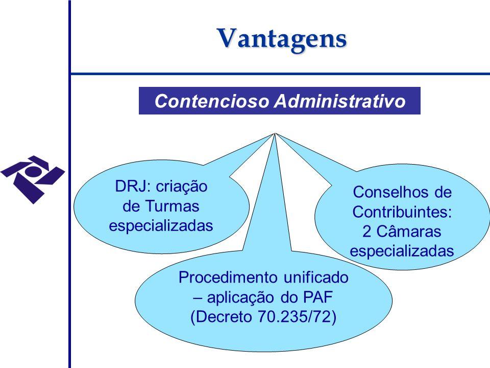 Contencioso Administrativo DRJ: criação de Turmas especializadas Conselhos de Contribuintes: 2 Câmaras especializadas Procedimento unificado – aplicação do PAF (Decreto 70.235/72) Vantagens