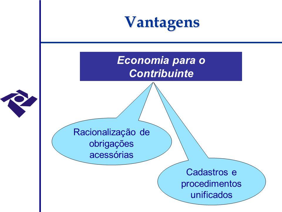 Economia para o Contribuinte Racionalização de obrigações acessórias Cadastros e procedimentos unificados Vantagens
