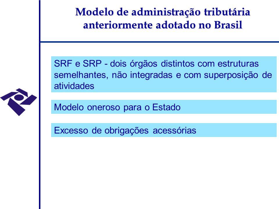 SRF e SRP - dois órgãos distintos com estruturas semelhantes, não integradas e com superposição de atividades Modelo oneroso para o Estado Excesso de obrigações acessórias Modelo de administração tributária anteriormente adotado no Brasil