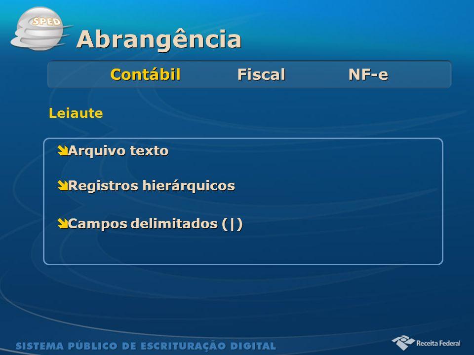 Sistema Público de Escrituração Digital Abrangência Arquivo texto Registros hierárquicos Campos delimitados (|) Arquivo texto Registros hierárquicos C