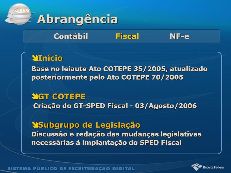 Sistema Público de Escrituração Digital Início Base no leiaute Ato COTEPE 35/2005, atualizado posteriormente pelo Ato COTEPE 70/2005 GT COTEPE Criação