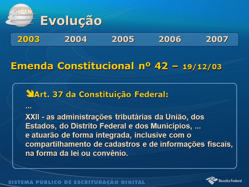 Sistema Público de Escrituração Digital Emenda Constitucional nº 42 – 19/12/03 Evolução 2003 2004 2005 2006 2007 Art. 37 da Constituição Federal:... X