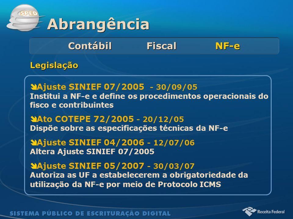 Sistema Público de Escrituração Digital Abrangência Contábil Fiscal NF-e Ajuste SINIEF 07/2005 - 30/09/05 Institui a NF-e e define os procedimentos op