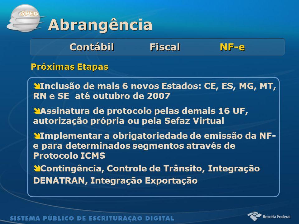 Sistema Público de Escrituração Digital Abrangência Contábil Fiscal NF-e Inclusão de mais 6 novos Estados: CE, ES, MG, MT, RN e SE até outubro de 2007