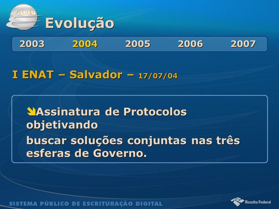 Sistema Público de Escrituração Digital I ENAT – Salvador – 17/07/04 Assinatura de Protocolos objetivando buscar soluções conjuntas nas três esferas d