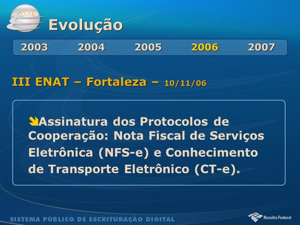 Sistema Público de Escrituração Digital Evolução III ENAT – Fortaleza – 10/11/06 Assinatura dos Protocolos de Cooperação: Nota Fiscal de Serviços Elet