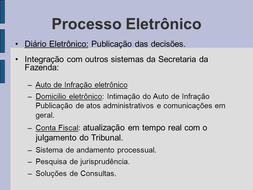 Processo Eletrônico Diário Eletrônico: Publicação das decisões. Integração com outros sistemas da Secretaria da Fazenda: –Auto de Infração eletrônico