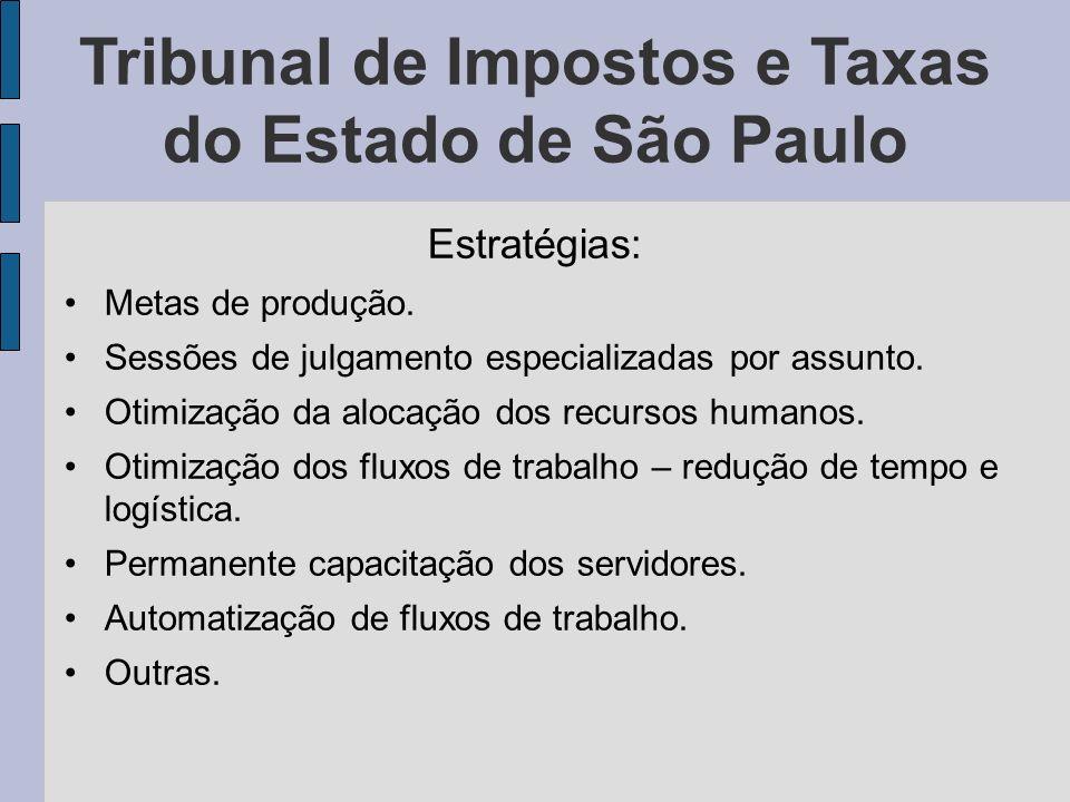 Tribunal de Impostos e Taxas do Estado de São Paulo Estratégias: Metas de produção. Sessões de julgamento especializadas por assunto. Otimização da al