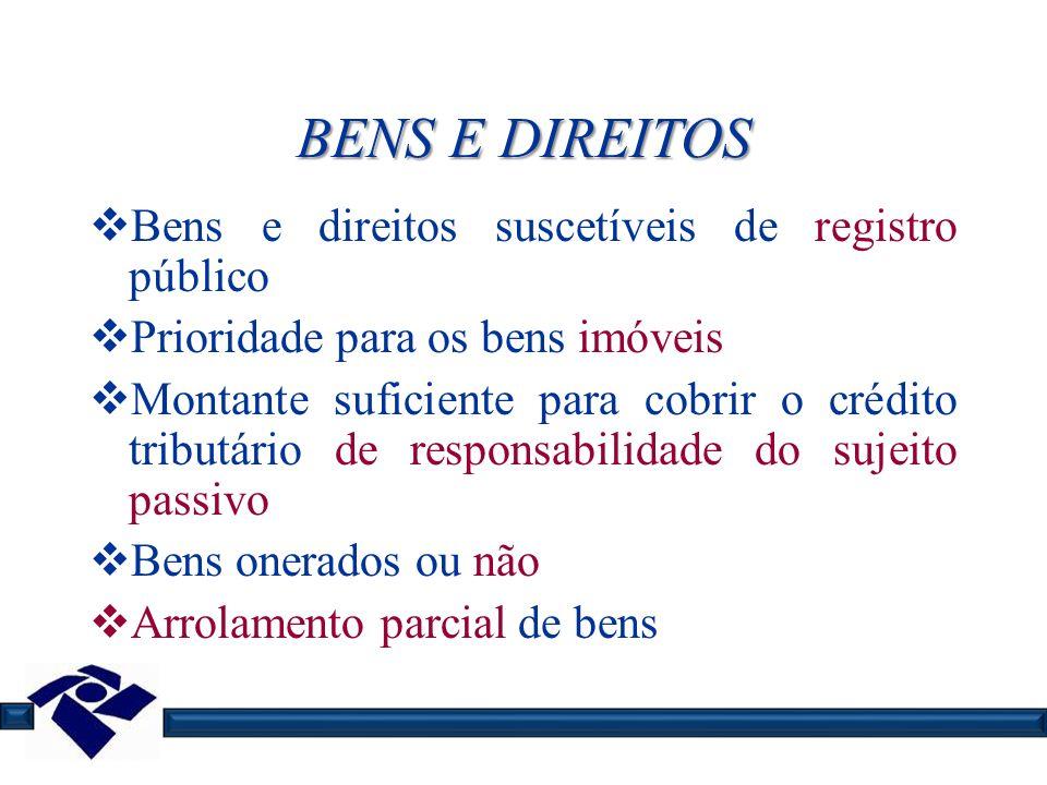 BENS E DIREITOS Bens e direitos suscetíveis de registro público Prioridade para os bens imóveis Montante suficiente para cobrir o crédito tributário d