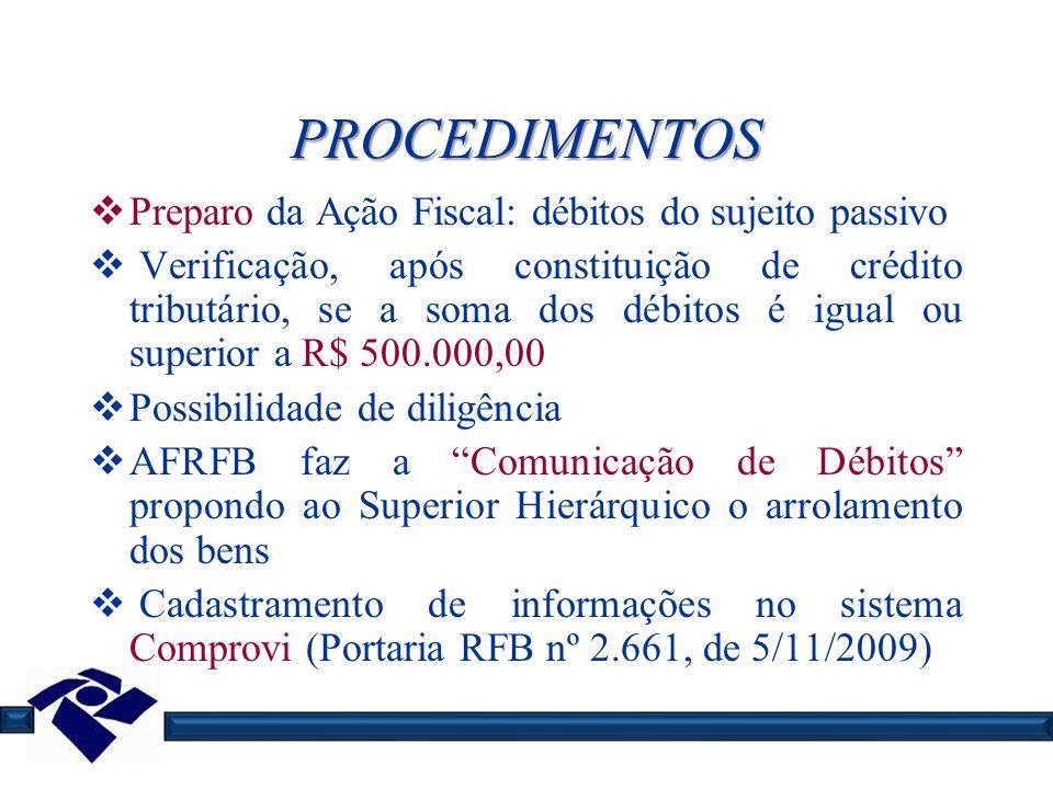 PROCEDIMENTOS Preparo da Ação Fiscal: débitos do sujeito passivo Verificação, após constituição de crédito tributário, se a soma dos débitos é igual o