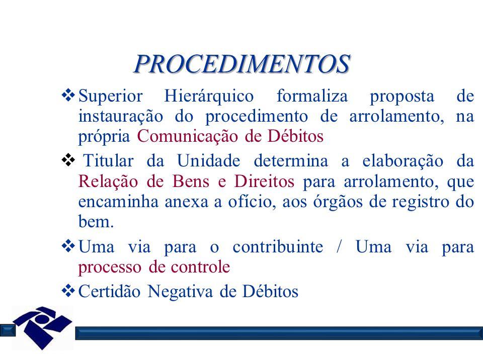 PROCEDIMENTOS Superior Hierárquico formaliza proposta de instauração do procedimento de arrolamento, na própria Comunicação de Débitos Titular da Unid