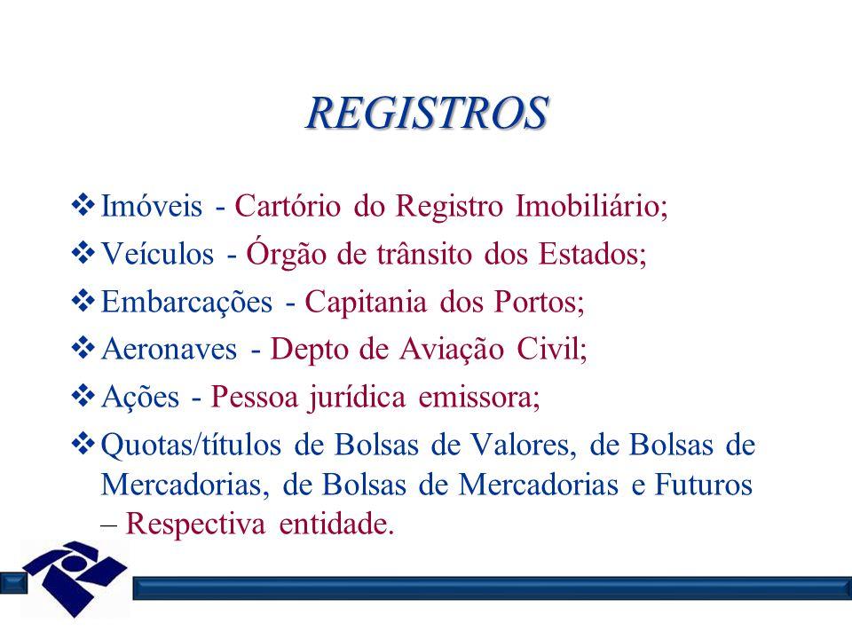 REGISTROS Imóveis - Cartório do Registro Imobiliário; Veículos - Órgão de trânsito dos Estados; Embarcações - Capitania dos Portos; Aeronaves - Depto