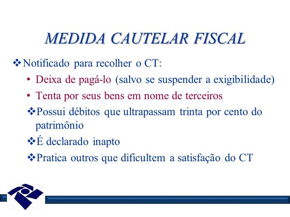 MEDIDA CAUTELAR FISCAL Notificado para recolher o CT: Deixa de pagá-lo (salvo se suspender a exigibilidade) Tenta por seus bens em nome de terceiros P