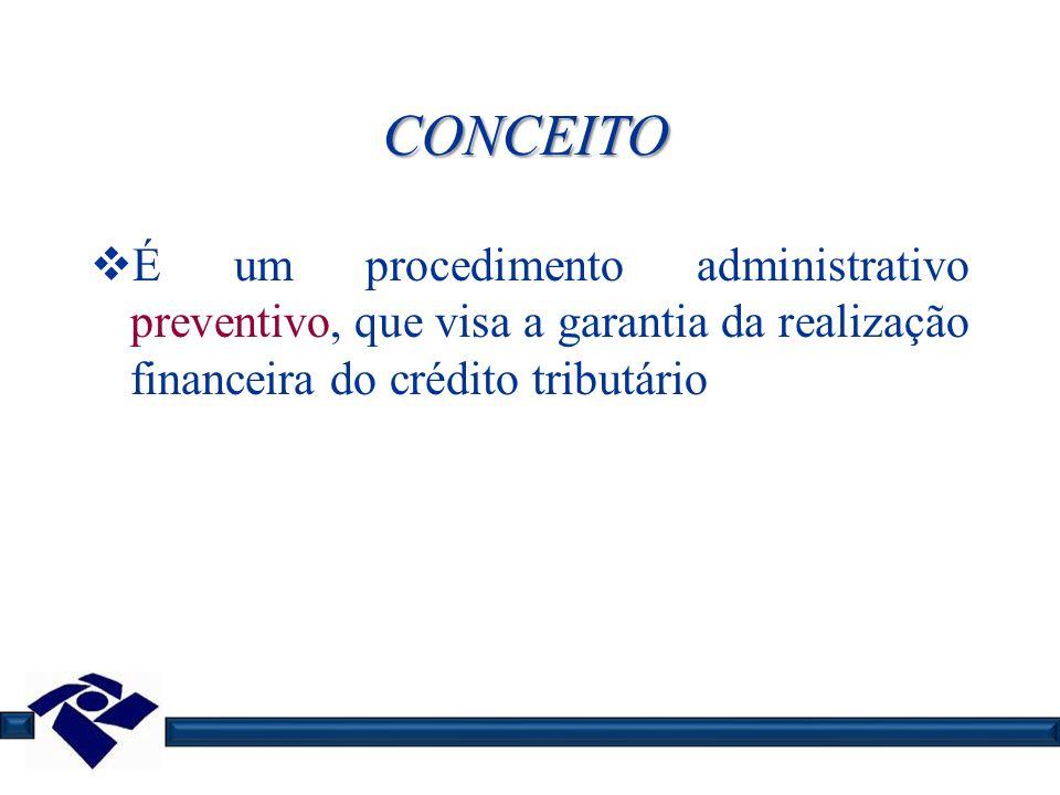 Grata pela Atenção adriana.rego@receita.fazenda.gov.br