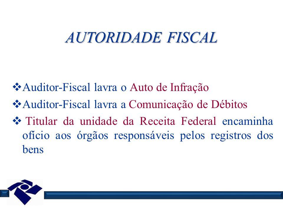 AUTORIDADE FISCAL Auditor-Fiscal lavra o Auto de Infração Auditor-Fiscal lavra a Comunicação de Débitos Titular da unidade da Receita Federal encaminh
