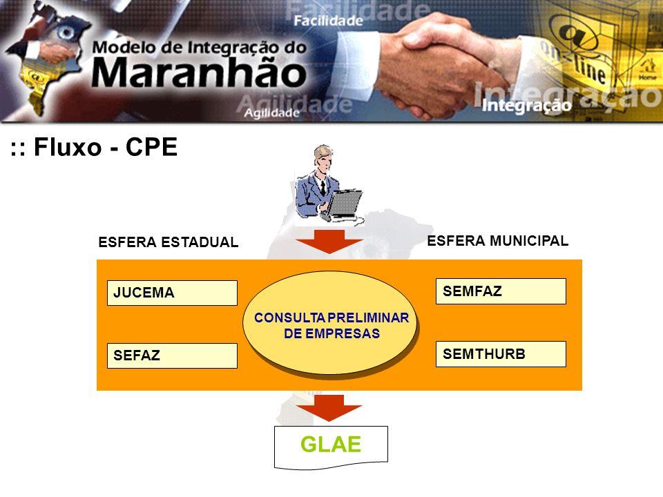 CONSULTA PRELIMINAR DE EMPRESAS GLAE JUCEMA SEFAZ ESFERA ESTADUAL :: Fluxo - CPE SEMFAZ SEMTHURB ESFERA MUNICIPAL