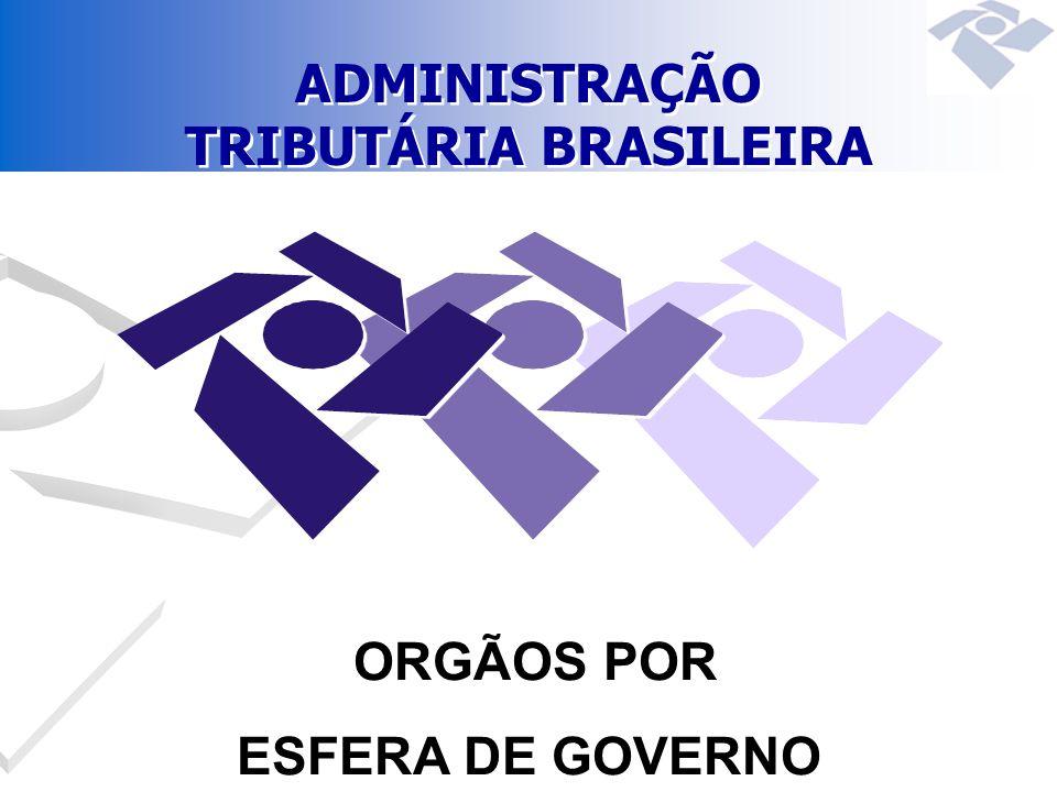 ORGÃOS POR ESFERA DE GOVERNO ORGÃOS POR ESFERA DE GOVERNO ADMINISTRAÇÃO TRIBUTÁRIA BRASILEIRA