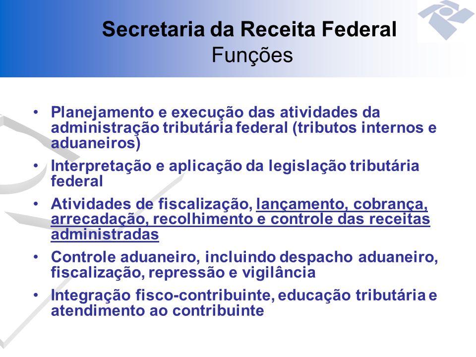Secretaria da Receita Federal Funções Planejamento e execução das atividades da administração tributária federal (tributos internos e aduaneiros) Inte