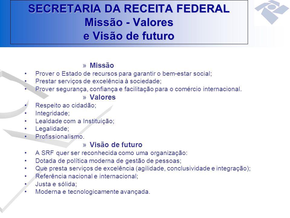 SECRETARIA DA RECEITA FEDERAL Missão - Valores e Visão de futuro »Missão Prover o Estado de recursos para garantir o bem-estar social; Prestar serviço