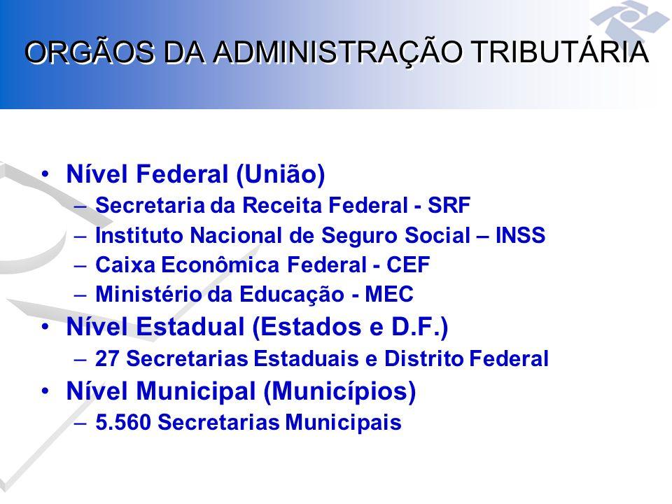 ORGÃOS DA ADMINISTRAÇÃO TRIBUTÁRIA Nível Federal (União) –Secretaria da Receita Federal - SRF –Instituto Nacional de Seguro Social – INSS –Caixa Econô
