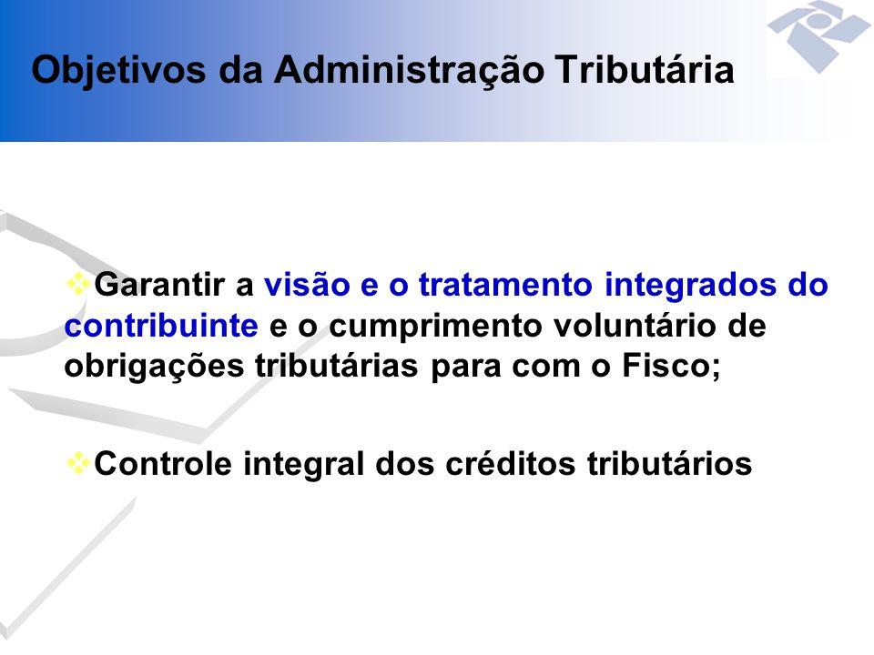 Objetivos da Administração Tributária Garantir a visão e o tratamento integrados do contribuinte e o cumprimento voluntário de obrigações tributárias