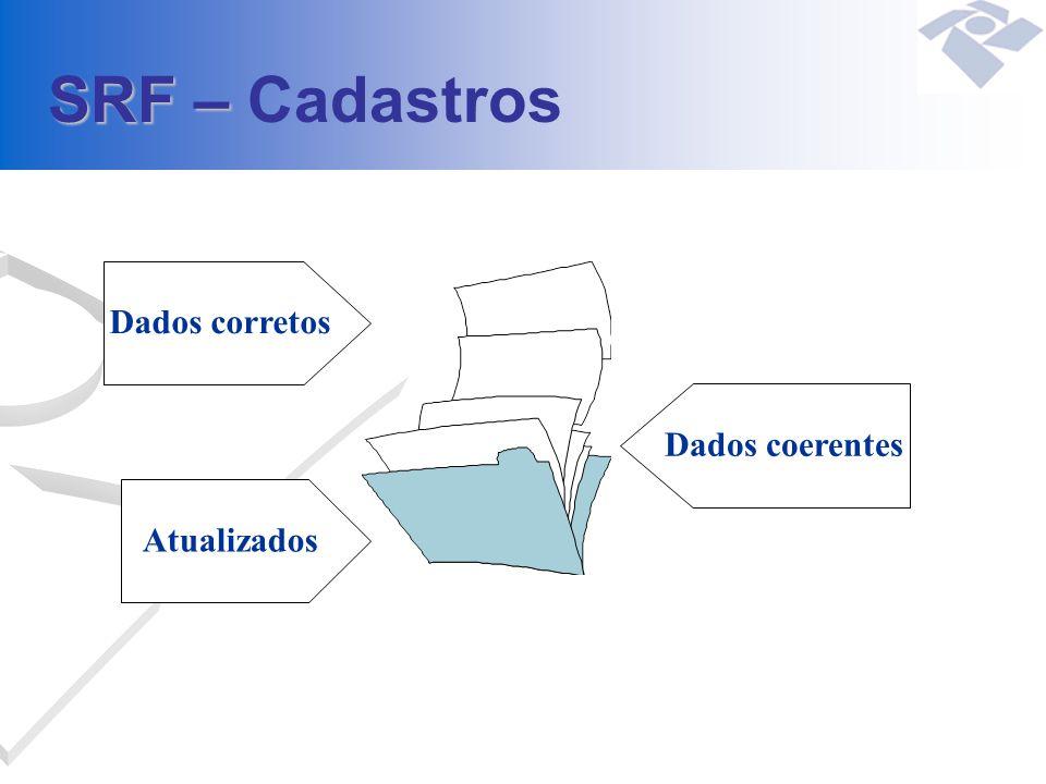 SRF – SRF – Cadastros Dados corretos Atualizados Dados coerentes
