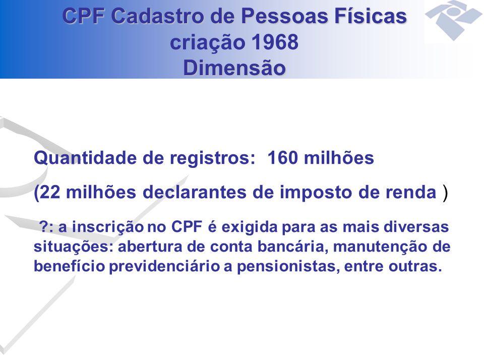 Quantidade de registros: 160 milhões (22 milhões declarantes de imposto de renda ) ?: a inscrição no CPF é exigida para as mais diversas situações: ab