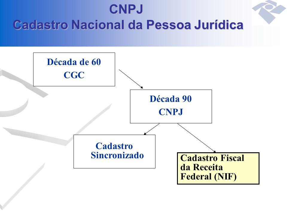 CNPJ Cadastro Nacional da Pessoa Jurídica Década de 60 CGC Década 90 CNPJ Cadastro Sincronizado Cadastro Fiscal da Receita Federal (NIF)