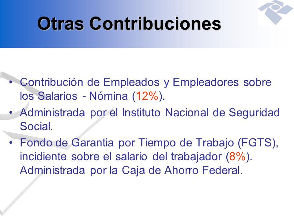 Otras Contribuciones Contribución de Empleados y Empleadores sobre los Salarios - Nómina (12%). Administrada por el Instituto Nacional de Seguridad So