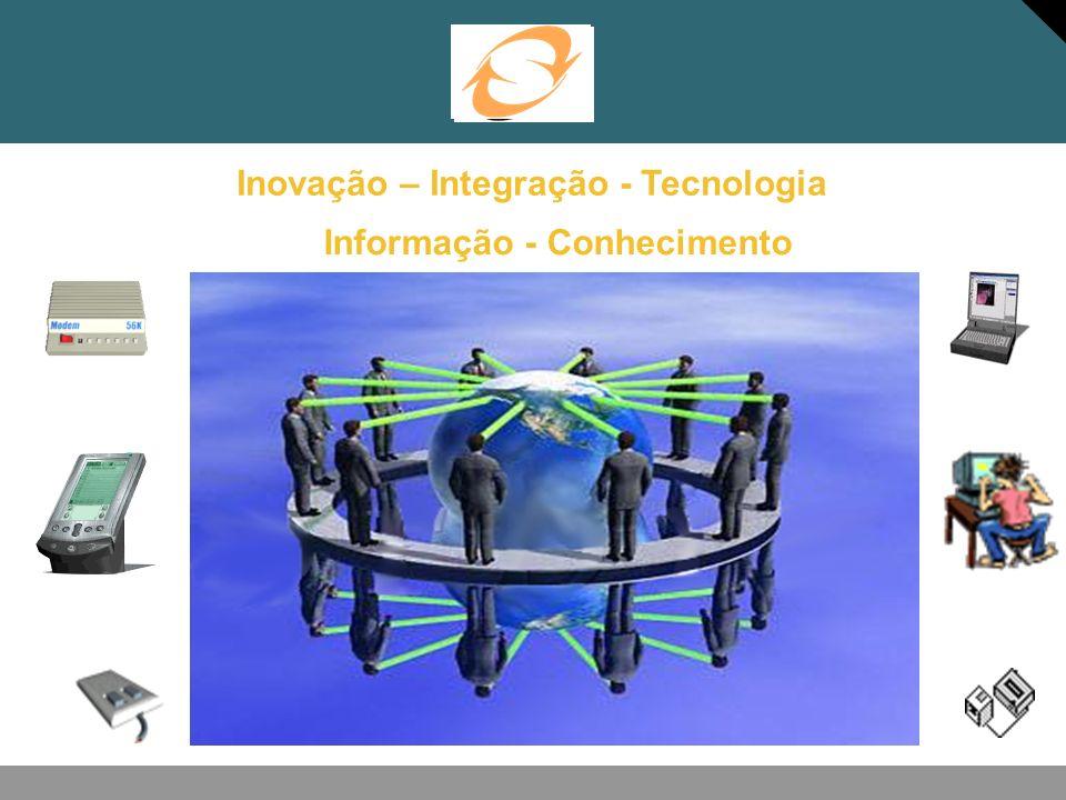 Inovação – Integração - Tecnologia Informação - Conhecimento