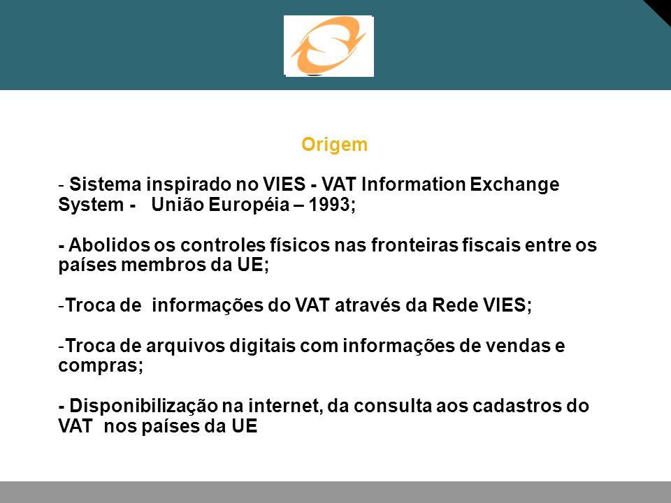 Origem - Sistema inspirado no VIES - VAT Information Exchange System - União Européia – 1993; - Abolidos os controles físicos nas fronteiras fiscais e