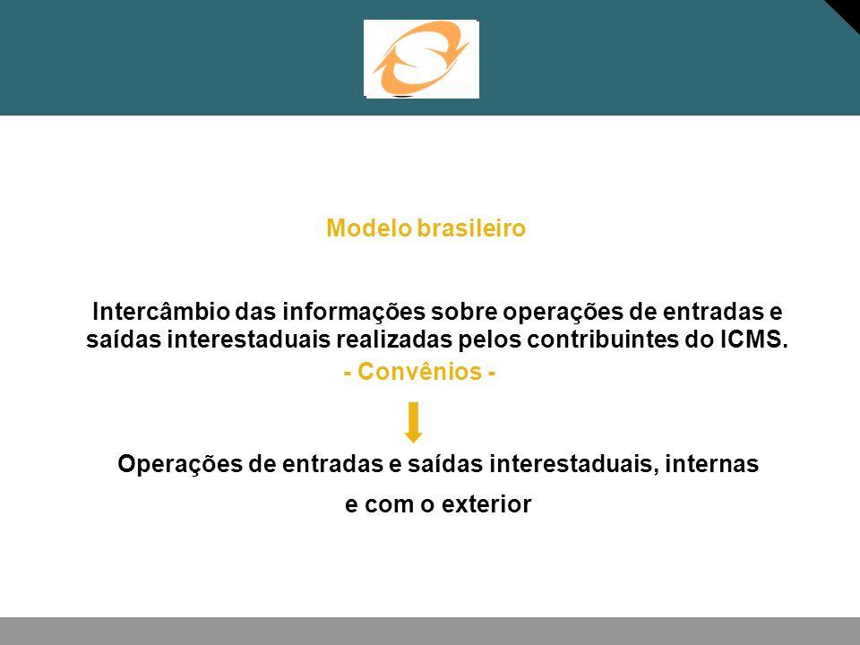 Modelo brasileiro Intercâmbio das informações sobre operações de entradas e saídas interestaduais realizadas pelos contribuintes do ICMS. Operações de