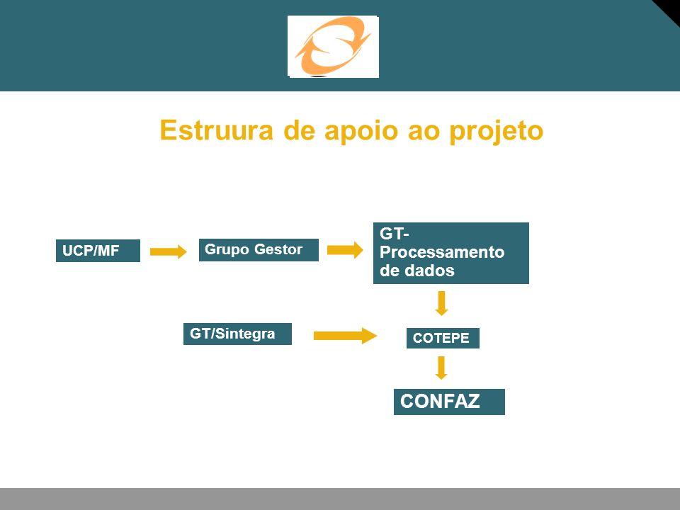Estruura de apoio ao projeto UCP/MF Grupo Gestor GT- Processamento de dados COTEPE CONFAZ GT/Sintegra